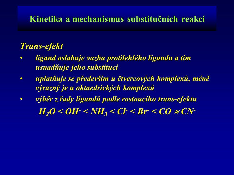 Kinetika a mechanismus substitučních reakcí Trans-efekt ligand oslabuje vazbu protilehlého ligandu a tím usnadňuje jeho substituci uplatňuje se předev