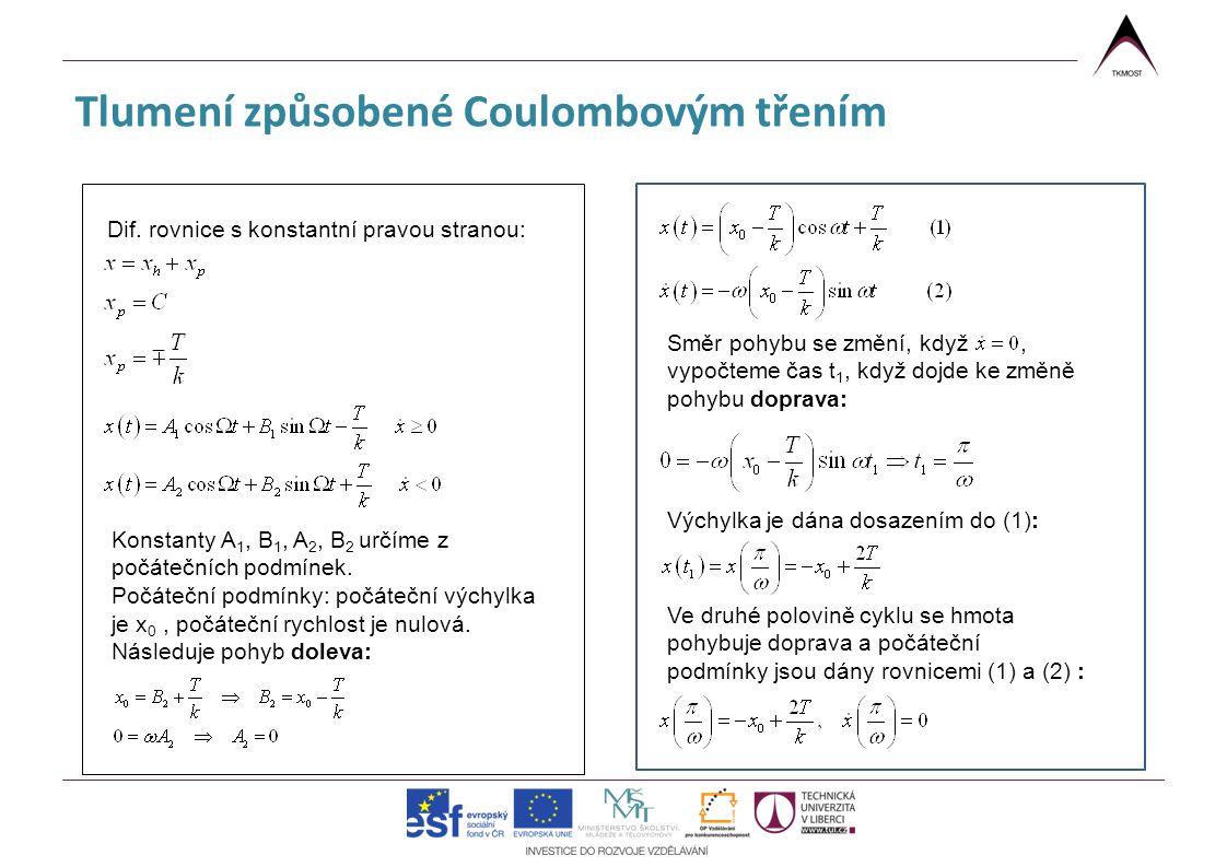 Tlumení způsobené Coulombovým třením Dif. rovnice s konstantní pravou stranou: Konstanty A 1, B 1, A 2, B 2 určíme z počátečních podmínek. Počáteční p