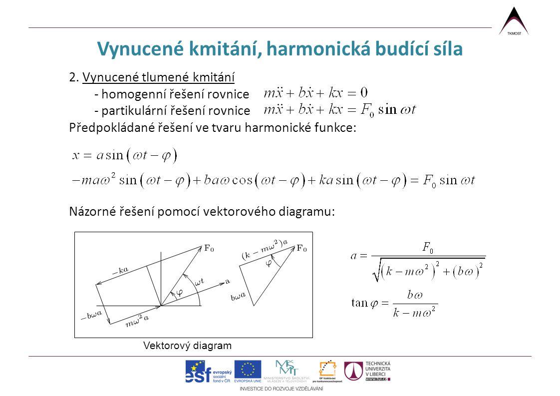 2. Vynucené tlumené kmitání - homogenní řešení rovnice - partikulární řešení rovnice Předpokládané řešení ve tvaru harmonické funkce: Názorné řešení p