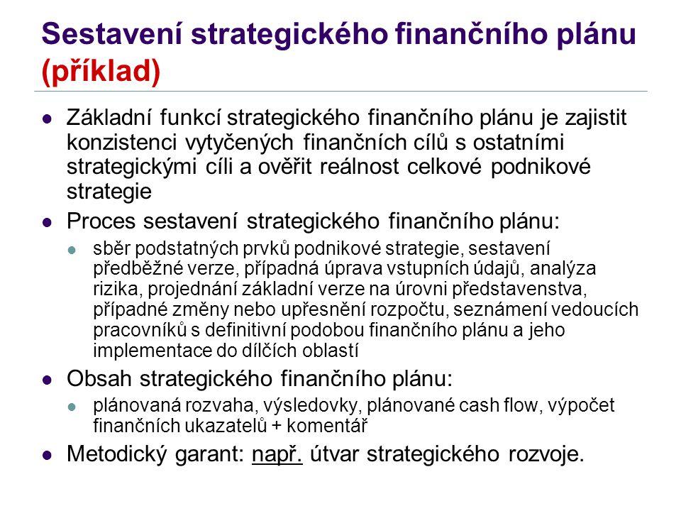 Sestavení strategického finančního plánu (příklad) Základní funkcí strategického finančního plánu je zajistit konzistenci vytyčených finančních cílů s