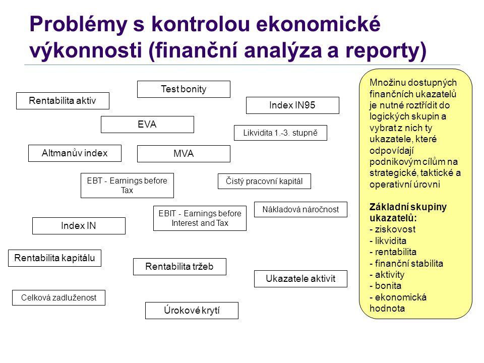 Problémy s kontrolou ekonomické výkonnosti (finanční analýza a reporty) Rentabilita aktiv EVA MVA Index IN Index IN95 Test bonity Altmanův index EBT -