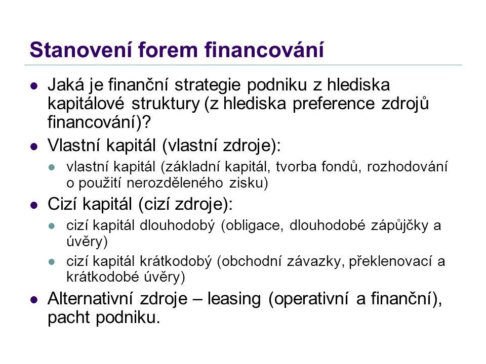 Stanovení forem financování Jaká je finanční strategie podniku z hlediska kapitálové struktury (z hlediska preference zdrojů financování)? Vlastní kap