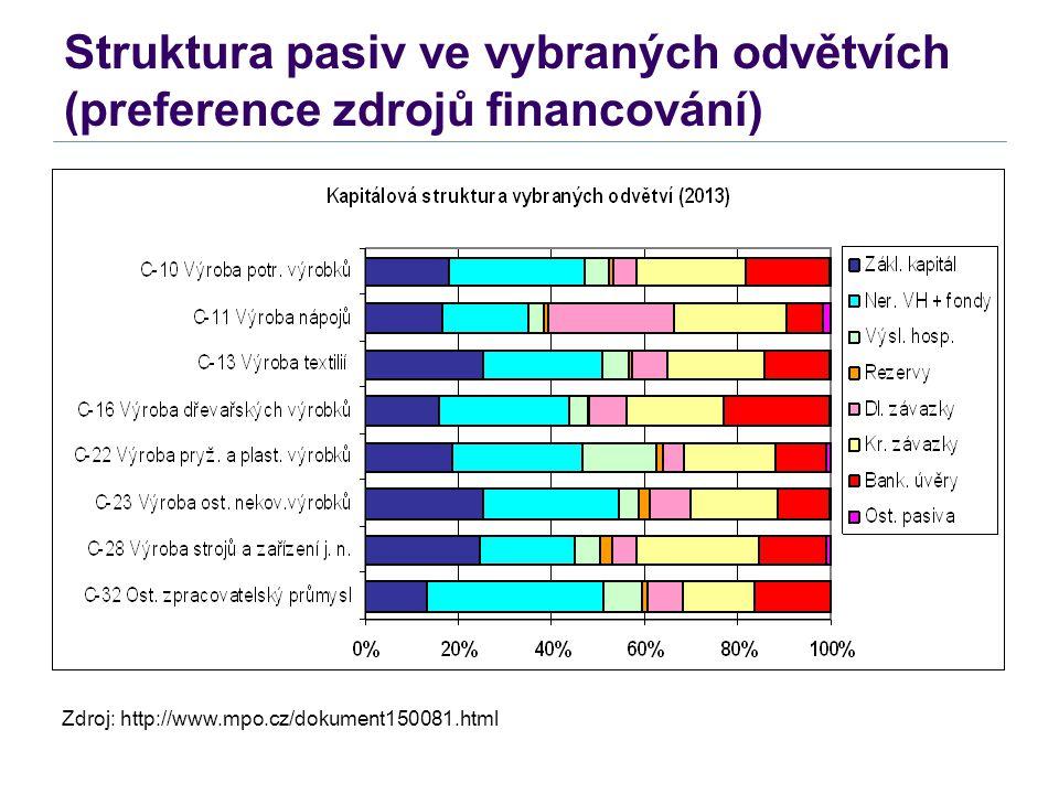 Struktura pasiv ve vybraných odvětvích (preference zdrojů financování) Zdroj: http://www.mpo.cz/dokument150081.html