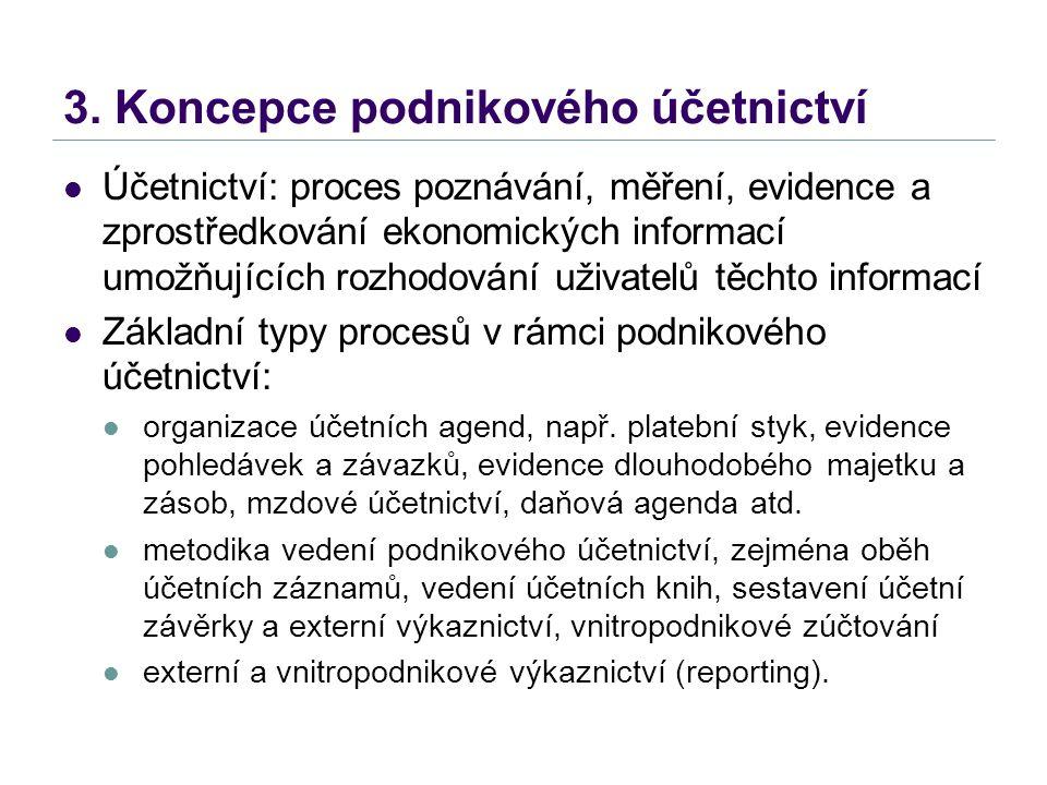 3. Koncepce podnikového účetnictví Účetnictví: proces poznávání, měření, evidence a zprostředkování ekonomických informací umožňujících rozhodování už