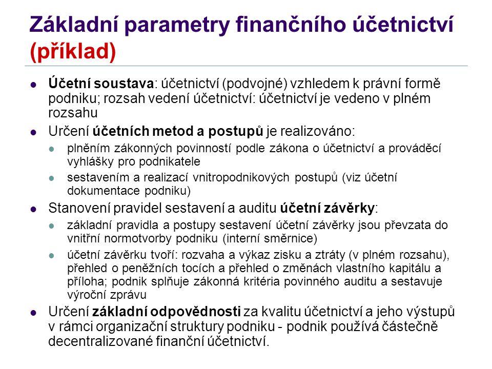 Základní parametry finančního účetnictví (příklad) Účetní soustava: účetnictví (podvojné) vzhledem k právní formě podniku; rozsah vedení účetnictví: ú
