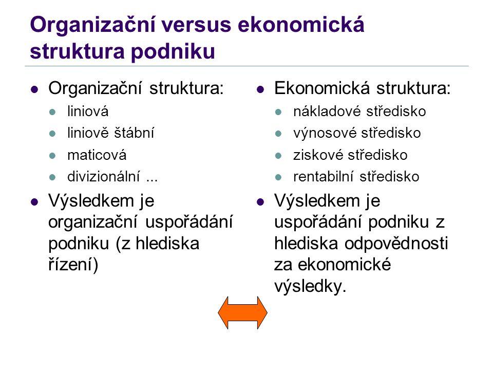 Organizační versus ekonomická struktura podniku Organizační struktura: liniová liniově štábní maticová divizionální... Výsledkem je organizační uspořá