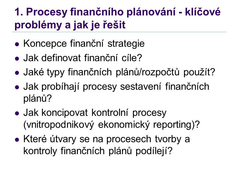 1. Procesy finančního plánování - klíčové problémy a jak je řešit Koncepce finanční strategie Jak definovat finanční cíle? Jaké typy finančních plánů/