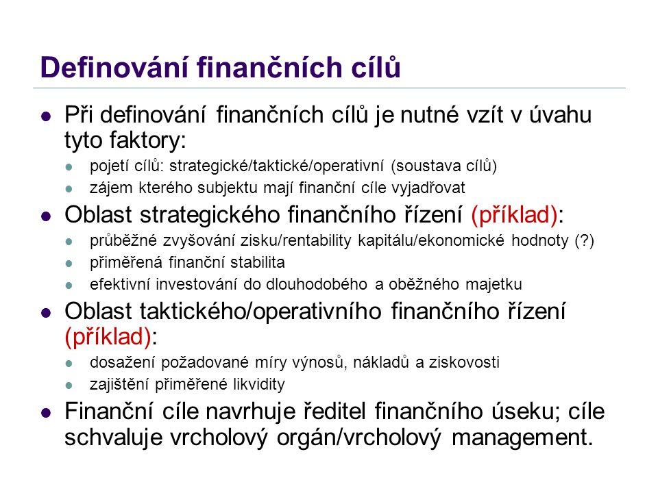 Definování finančních cílů Při definování finančních cílů je nutné vzít v úvahu tyto faktory: pojetí cílů: strategické/taktické/operativní (soustava c