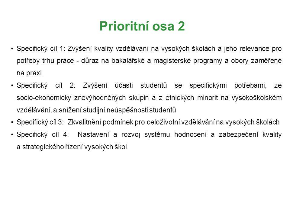 Prioritní osa 2 Specifický cíl 1: Zvýšení kvality vzdělávání na vysokých školách a jeho relevance pro potřeby trhu práce - důraz na bakalářské a magis