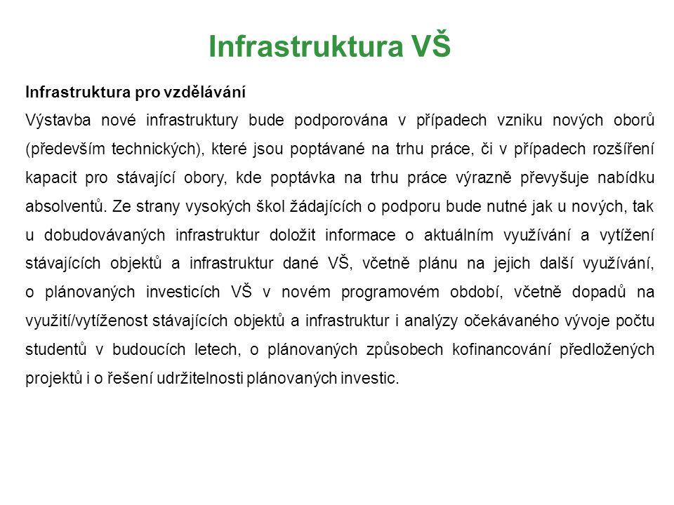 Infrastruktura VŠ Infrastruktura pro vzdělávání Výstavba nové infrastruktury bude podporována v případech vzniku nových oborů (především technických),