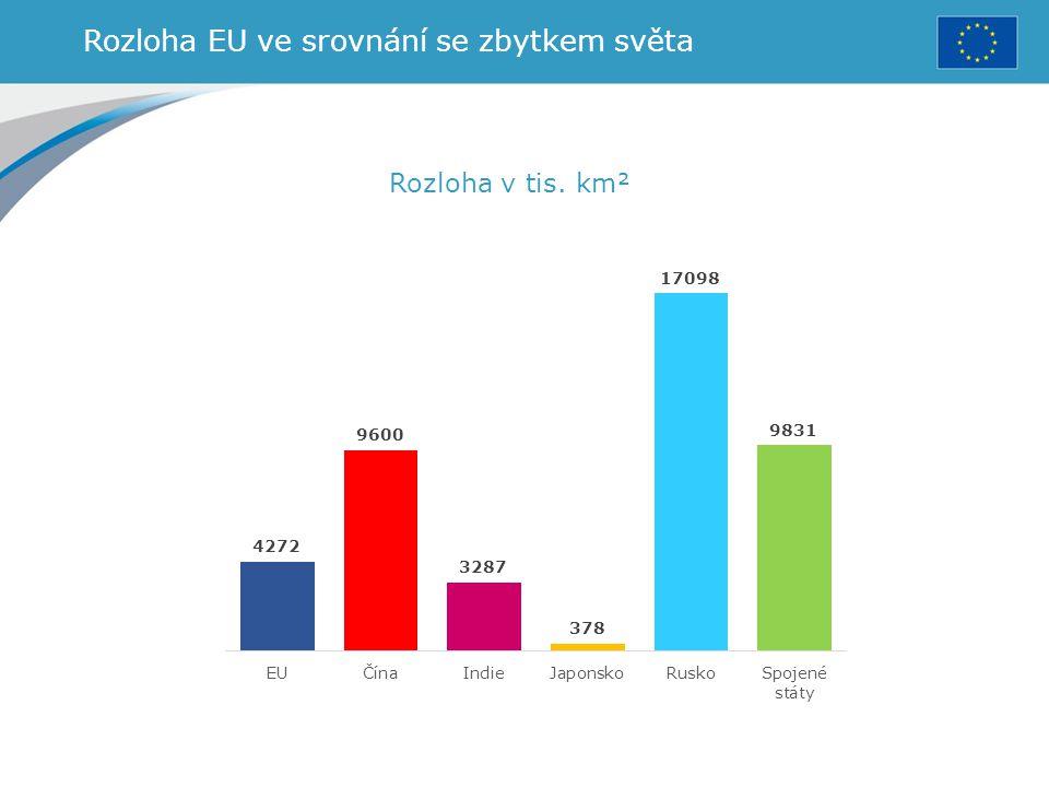 Rozloha EU ve srovnání se zbytkem světa Rozloha v tis. km²