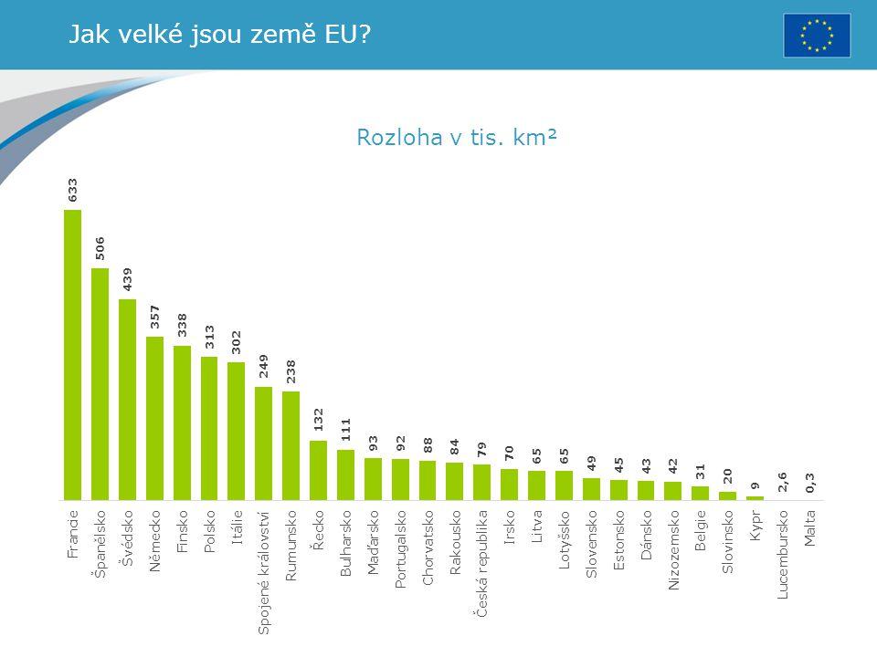 Jak velké jsou země EU? Rozloha v tis. km²