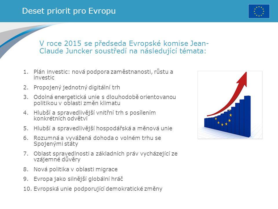 Deset priorit pro Evropu V roce 2015 se předseda Evropské komise Jean- Claude Juncker soustředí na následující témata: 1.Plán investic: nová podpora z
