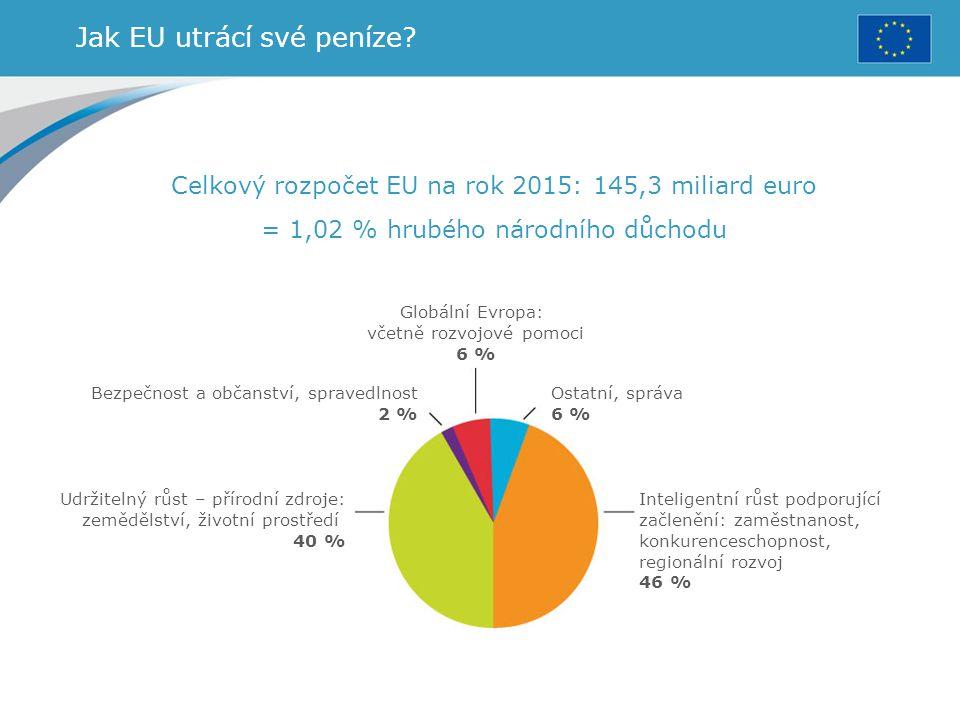 Jak EU utrácí své peníze? Celkový rozpočet EU na rok 2015: 145,3 miliard euro = 1,02 % hrubého národního důchodu Globální Evropa: včetně rozvojové pom