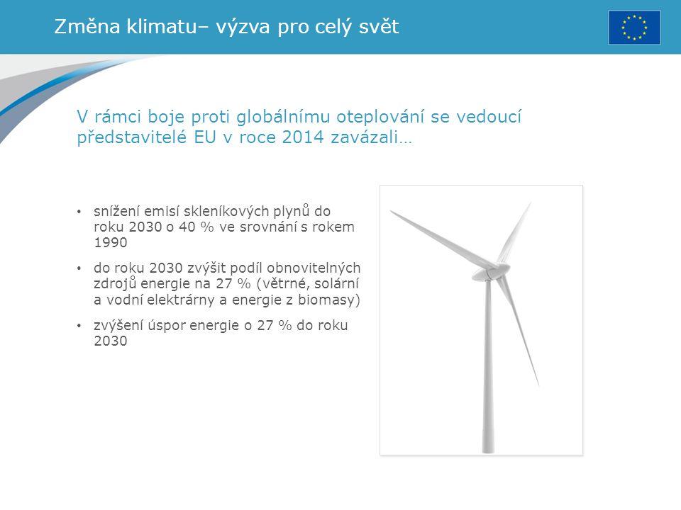 Změna klimatu– výzva pro celý svět snížení emisí skleníkových plynů do roku 2030 o 40 % ve srovnání s rokem 1990 do roku 2030 zvýšit podíl obnovitelný