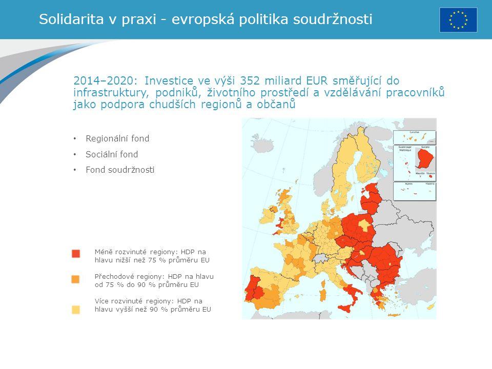 Solidarita v praxi - evropská politika soudržnosti Regionální fond Sociální fond Fond soudržnosti Méně rozvinuté regiony: HDP na hlavu nižší než 75 %