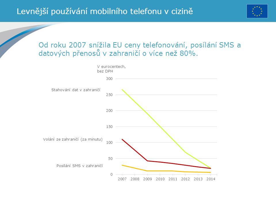 Levnější používání mobilního telefonu v cizině Od roku 2007 snížila EU ceny telefonování, posílání SMS a datových přenosů v zahraničí o více než 80%.