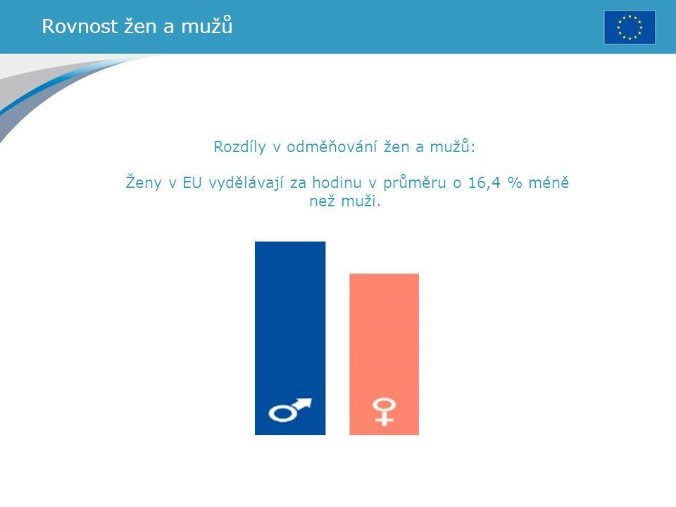 Rovnost žen a mužů Rozdíly v odměňování žen a mužů: Ženy v EU vydělávají za hodinu v průměru o 16,4 % méně než muži.
