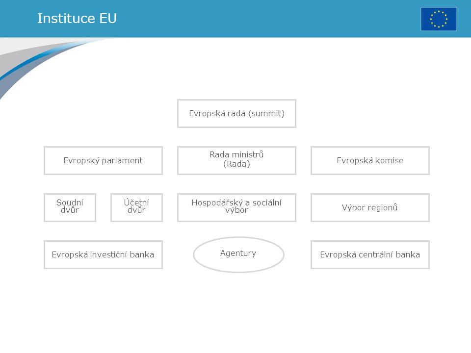 Instituce EU Evropský parlament Soudní dvůr Účetní dvůr Hospodářský a sociální výbor Výbor regionů Rada ministrů (Rada) Evropská komise Evropská inves