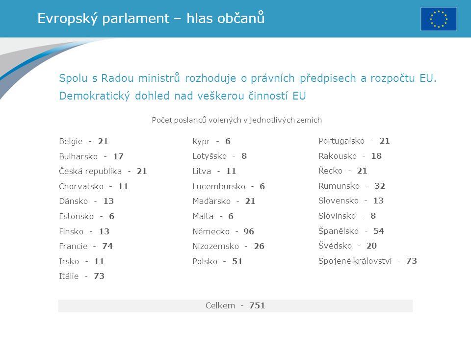 Evropský parlament – hlas občanů Počet poslanců volených v jednotlivých zemích Spolu s Radou ministrů rozhoduje o právních předpisech a rozpočtu EU. D