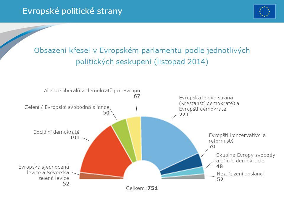 Evropské politické strany Obsazení křesel v Evropském parlamentu podle jednotlivých politických seskupení (listopad 2014) Zelení / Evropská svobodná a
