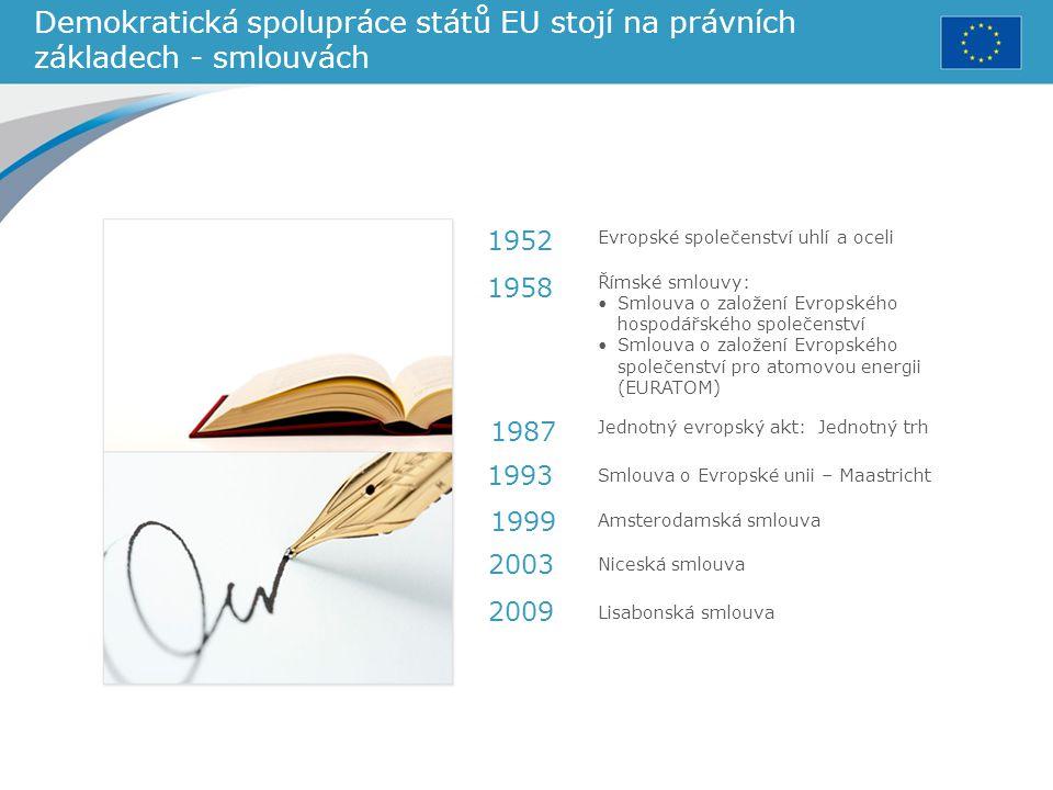 Demokratická spolupráce států EU stojí na právních základech - smlouvách Evropské společenství uhlí a oceli Římské smlouvy: Smlouva o založení Evropsk
