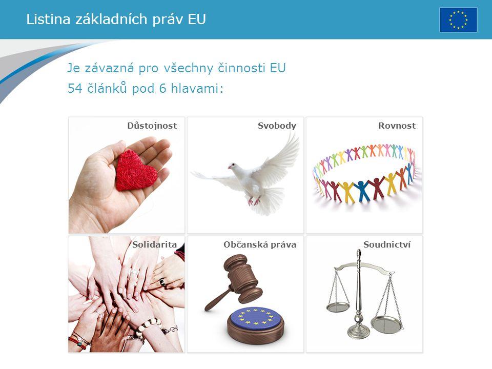 Listina základních práv EU Je závazná pro všechny činnosti EU 54 článků pod 6 hlavami: SvobodyRovnost SolidaritaObčanská právaSoudnictví Důstojnost