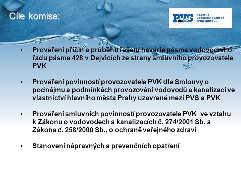 Cíle komise: Prověření příčin a průběhu řešení havárie pásma vodovodního řadu pásma 428 v Dejvicích ze strany smluvního provozovatele PVK Prověření po