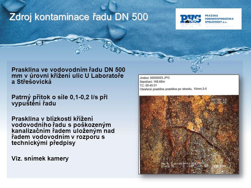 Zdroj kontaminace řadu DN 500 Prasklina ve vodovodním řadu DN 500 mm v úrovni křížení ulic U Laboratoře a Střešovická Patrný přítok o síle 0,1-0,2 l