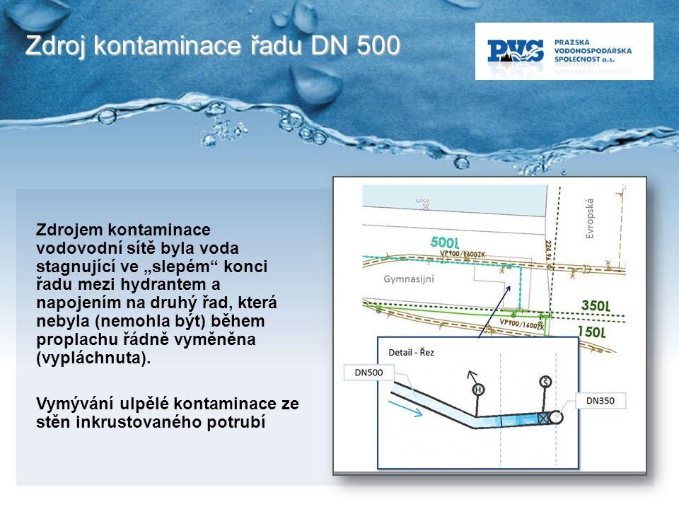 """Zdroj kontaminace řadu DN 500 Zdrojem kontaminace vodovodní sítě byla voda stagnující ve """"slepém"""" konci řadu mezi hydrantem a napojením na druhý řad,"""