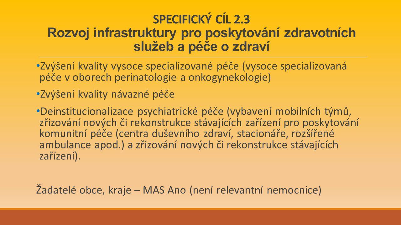 SPECIFICKÝ CÍL 2.3 Rozvoj infrastruktury pro poskytování zdravotních služeb a péče o zdraví Zvýšení kvality vysoce specializované péče (vysoce specializovaná péče v oborech perinatologie a onkogynekologie) Zvýšení kvality návazné péče Deinstitucionalizace psychiatrické péče (vybavení mobilních týmů, zřizování nových či rekonstrukce stávajících zařízení pro poskytování komunitní péče (centra duševního zdraví, stacionáře, rozšířené ambulance apod.) a zřizování nových či rekonstrukce stávajících zařízení).