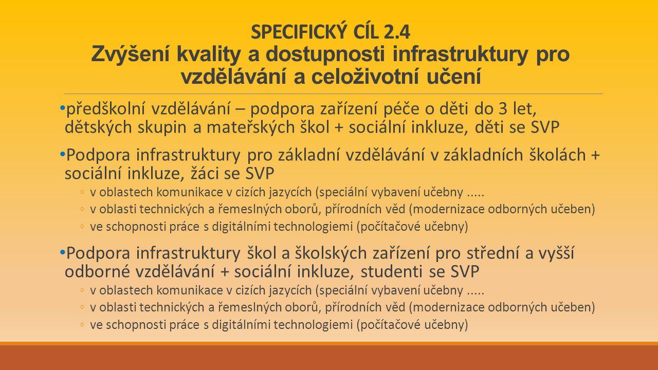 SPECIFICKÝ CÍL 2.4 Zvýšení kvality a dostupnosti infrastruktury pro vzdělávání a celoživotní učení předškolní vzdělávání – podpora zařízení péče o děti do 3 let, dětských skupin a mateřských škol + sociální inkluze, děti se SVP Podpora infrastruktury pro základní vzdělávání v základních školách + sociální inkluze, žáci se SVP ◦v oblastech komunikace v cizích jazycích (speciální vybavení učebny.....