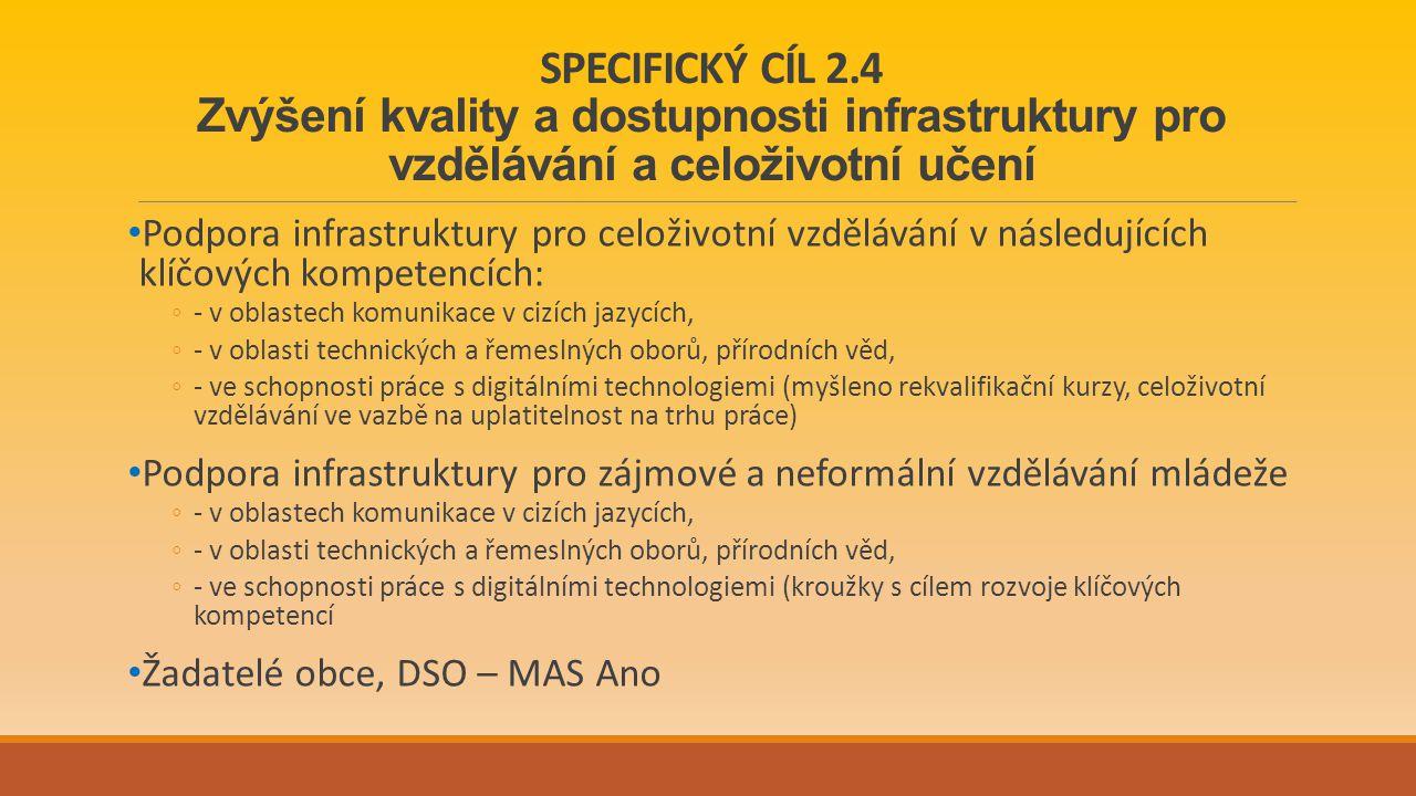 SPECIFICKÝ CÍL 2.4 Zvýšení kvality a dostupnosti infrastruktury pro vzdělávání a celoživotní učení Podpora infrastruktury pro celoživotní vzdělávání v následujících klíčových kompetencích: ◦- v oblastech komunikace v cizích jazycích, ◦- v oblasti technických a řemeslných oborů, přírodních věd, ◦- ve schopnosti práce s digitálními technologiemi (myšleno rekvalifikační kurzy, celoživotní vzdělávání ve vazbě na uplatitelnost na trhu práce) Podpora infrastruktury pro zájmové a neformální vzdělávání mládeže ◦- v oblastech komunikace v cizích jazycích, ◦- v oblasti technických a řemeslných oborů, přírodních věd, ◦- ve schopnosti práce s digitálními technologiemi (kroužky s cílem rozvoje klíčových kompetencí Žadatelé obce, DSO – MAS Ano