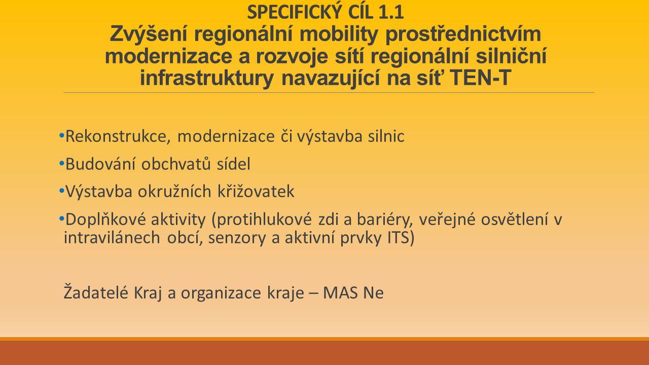 SPECIFICKÝ CÍL 1.1 Zvýšení regionální mobility prostřednictvím modernizace a rozvoje sítí regionální silniční infrastruktury navazující na síť TEN-T Rekonstrukce, modernizace či výstavba silnic Budování obchvatů sídel Výstavba okružních křižovatek Doplňkové aktivity (protihlukové zdi a bariéry, veřejné osvětlení v intravilánech obcí, senzory a aktivní prvky ITS) Žadatelé Kraj a organizace kraje – MAS Ne