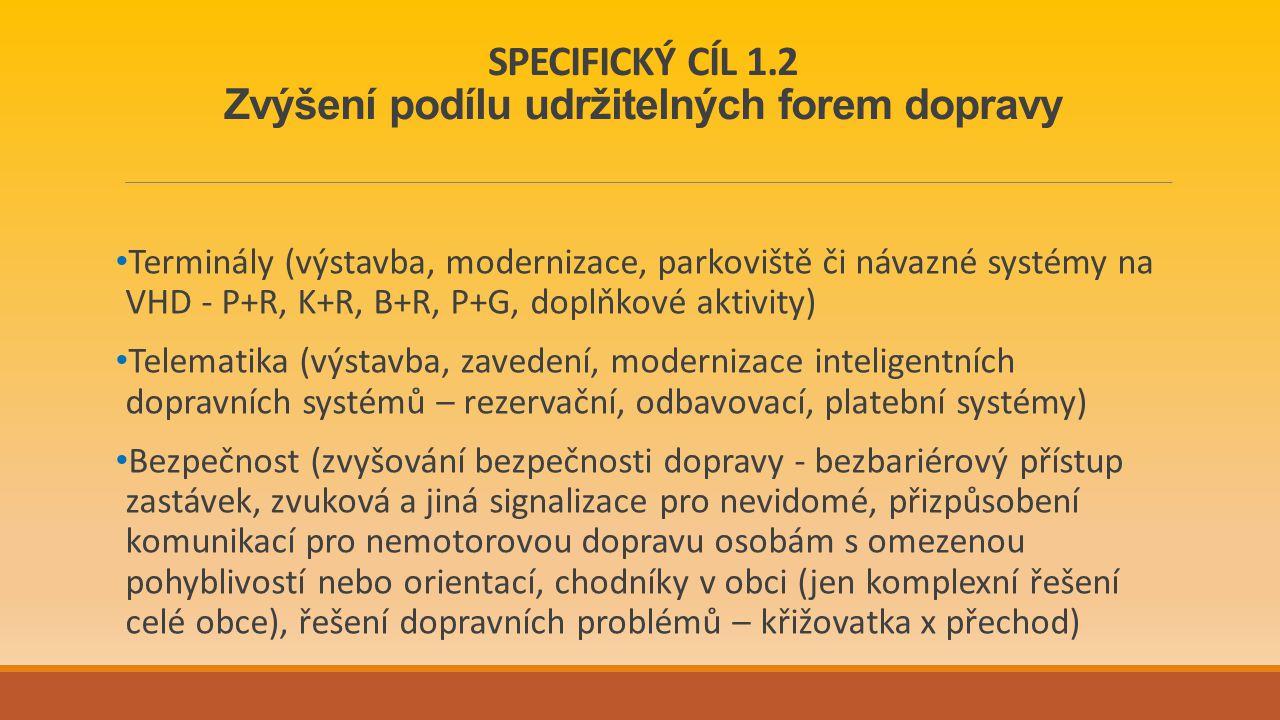 SPECIFICKÝ CÍL 1.2 Zvýšení podílu udržitelných forem dopravy Terminály (výstavba, modernizace, parkoviště či návazné systémy na VHD - P+R, K+R, B+R, P+G, doplňkové aktivity) Telematika (výstavba, zavedení, modernizace inteligentních dopravních systémů – rezervační, odbavovací, platební systémy) Bezpečnost (zvyšování bezpečnosti dopravy - bezbariérový přístup zastávek, zvuková a jiná signalizace pro nevidomé, přizpůsobení komunikací pro nemotorovou dopravu osobám s omezenou pohyblivostí nebo orientací, chodníky v obci (jen komplexní řešení celé obce), řešení dopravních problémů – křižovatka x přechod)