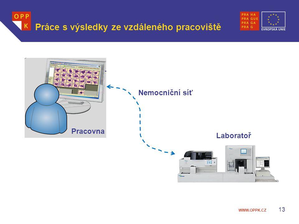WWW.OPPK.CZ Práce s výsledky ze vzdáleného pracoviště 13 Pracovna Nemocniční síť Laboratoř