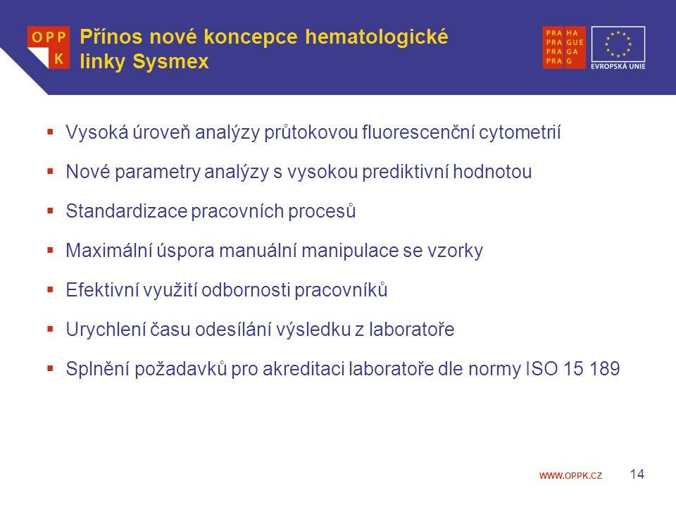 WWW.OPPK.CZ Přínos nové koncepce hematologické linky Sysmex  Vysoká úroveň analýzy průtokovou fluorescenční cytometrií  Nové parametry analýzy s vys