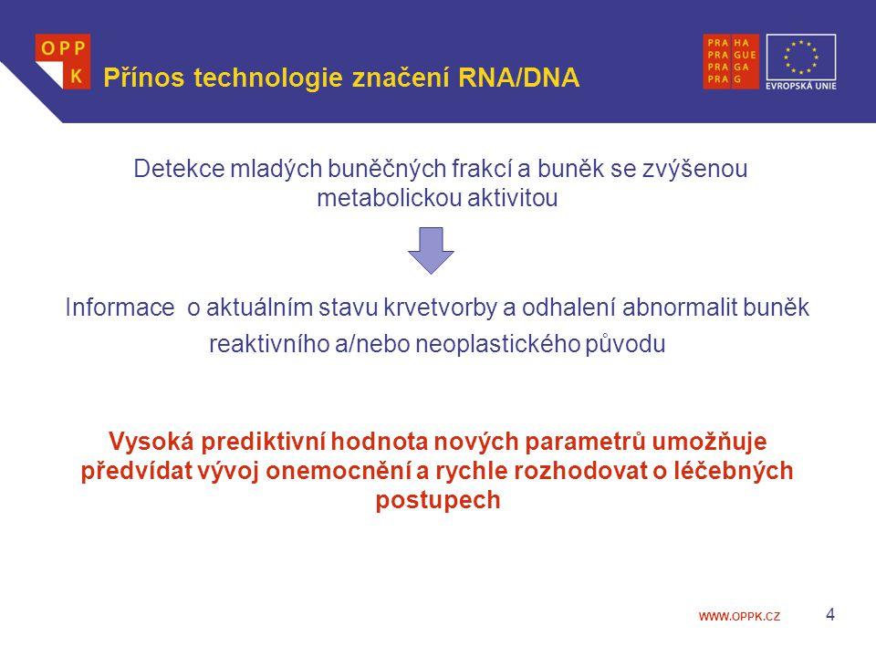 WWW.OPPK.CZ 4 Přínos technologie značení RNA/DNA Detekce mladých buněčných frakcí a buněk se zvýšenou metabolickou aktivitou Informace o aktuálním sta