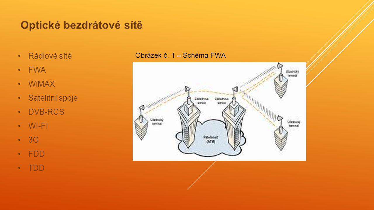 Rádiové sítě FWA WiMAX Satelitní spoje DVB-RCS WI-FI 3G FDD TDD Optické bezdrátové sítě Obrázek č.