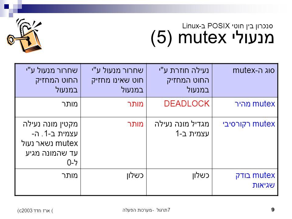 מערכות הפעלה - תרגול 730 (c) ארז חדד 2003 בעיית הקוראים-כותבים (3) void reader_lock() { pthread_mutex_lock(&global_lock); while (number_of_writers > 0) pthread_cond_wait(&readers_condition, &global_lock); number_of_readers++; pthread_mutex_unlock(&global_lock); } void readers_unlock() { pthread_mutex_lock(&global_lock); number_of_readers--; if (number_of_readers == 0) pthread_cond_signal(&writers_condition); pthread_mutex_unlock(&global_lock); } סנכרון בין חוטי POSIX ב-Linux צריך לבדוק את תנאי הבדיקה גם לאחר wait 1