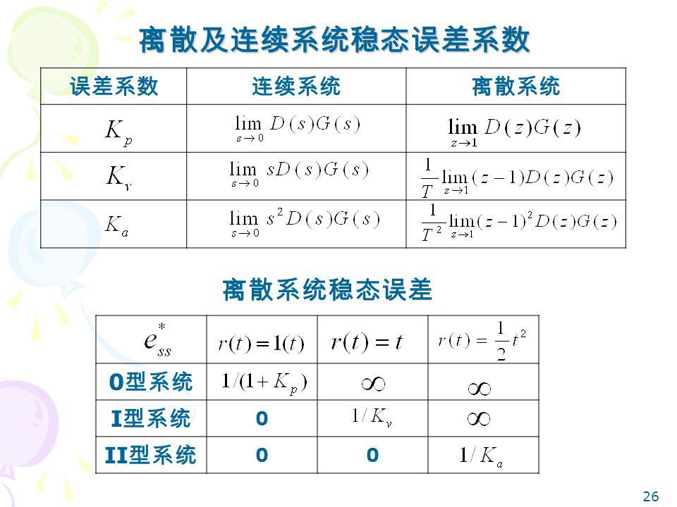 26 误差系数连续系统离散系统 0 型系统 I 型系统 0 II 型系统 00 离散系统稳态误差 离散及连续系统稳态误差系数