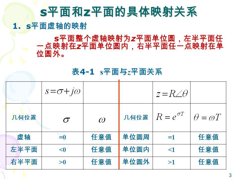 3 s 平面和 z 平面的具体映射关系 1.s 平面虚轴的映射 s 平面整个虚轴映射为 z 平面单位圆,左半平面任 一点映射在 z 平面单位圆内,右半平面任一点映射在单 位圆外。 表 4-1 s 平面与 z 平面关系 几何位置 虚轴 =0 任意值单位圆周 =1 任意值 左半平面 <0 任意值单位圆内 <1 任意值 右半平面 >0 任意值单位圆外 >1 任意值