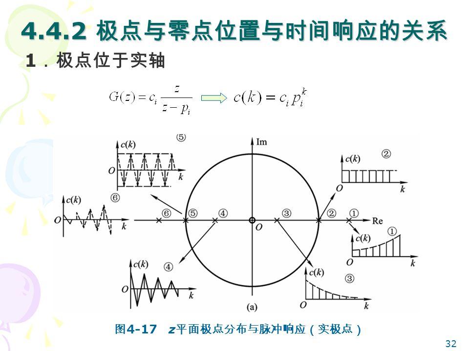 32 4.4.2 极点与零点位置与时间响应的关系 1 .极点位于实轴 图 4-17 z 平面极点分布与脉冲响应(实极点)