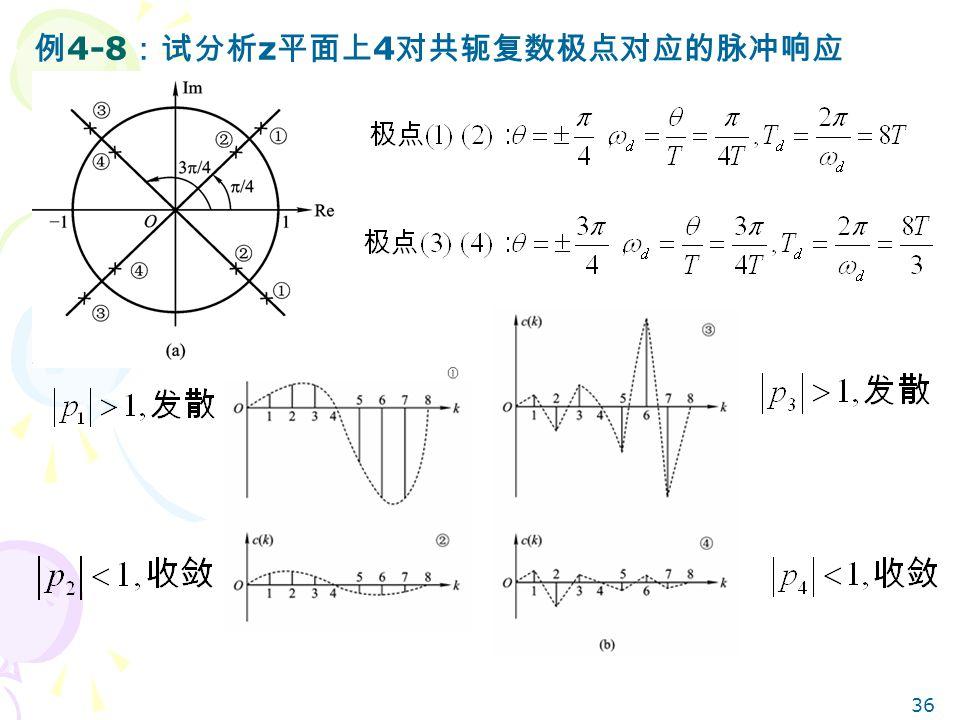 36 例 4-8 :试分析 z 平面上 4 对共轭复数极点对应的脉冲响应