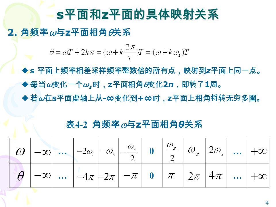 4 s 平面和 z 平面的具体映射关系 2.
