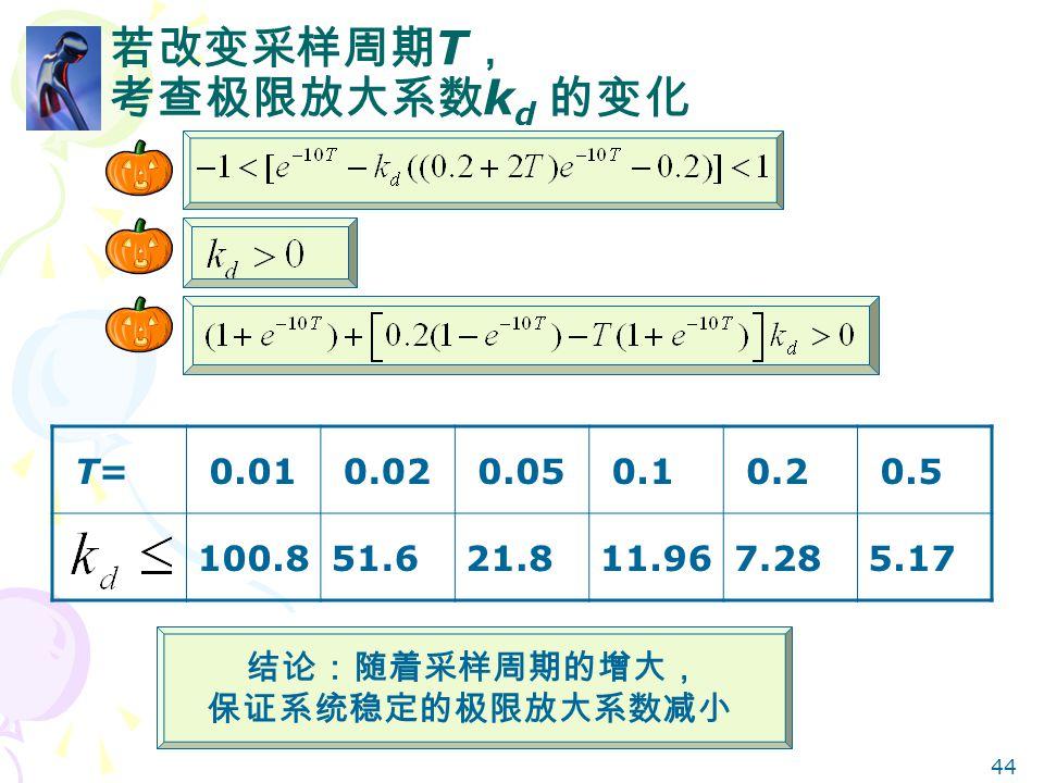 44 .若改变采样周期 T , 考查极限放大系数 k d 的变化 T= T= 0.01 0.02 0.05 0.1 0.2 0.5 100.851.621.811.967.285.17 结论:随着采样周期的增大, 保证系统稳定的极限放大系数减小
