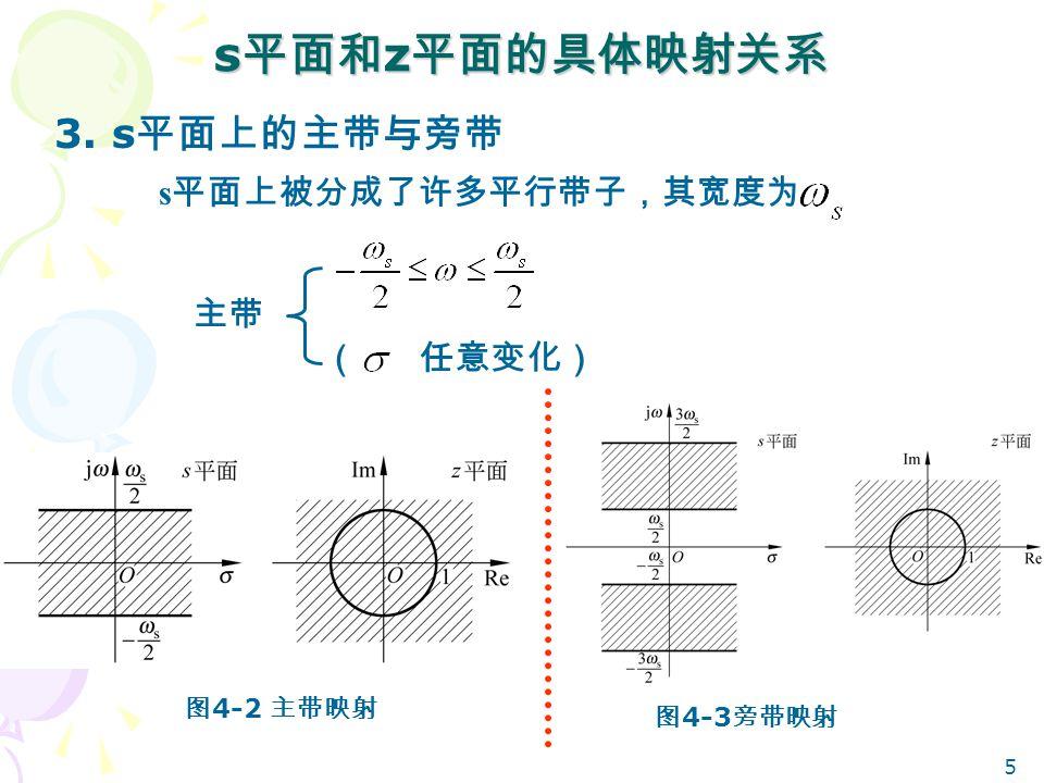 5 s 平面和 z 平面的具体映射关系 3. s 平面上的主带与旁带 主带 ( 任意变化) s 平面上被分成了许多平行带子,其宽度为 图 4-2 主带映射 图 4-3 旁带映射