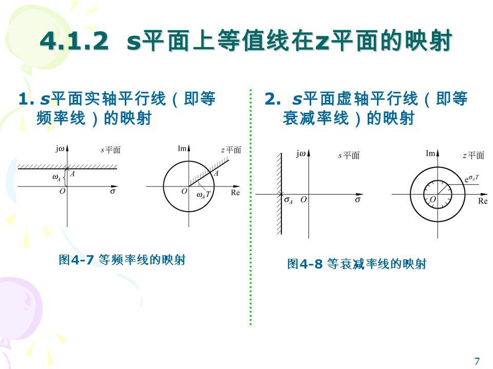7 4.1.2 s 平面上等值线在 z 平面的映射 1.s 平面实轴平行线(即等 频率线)的映射 2.