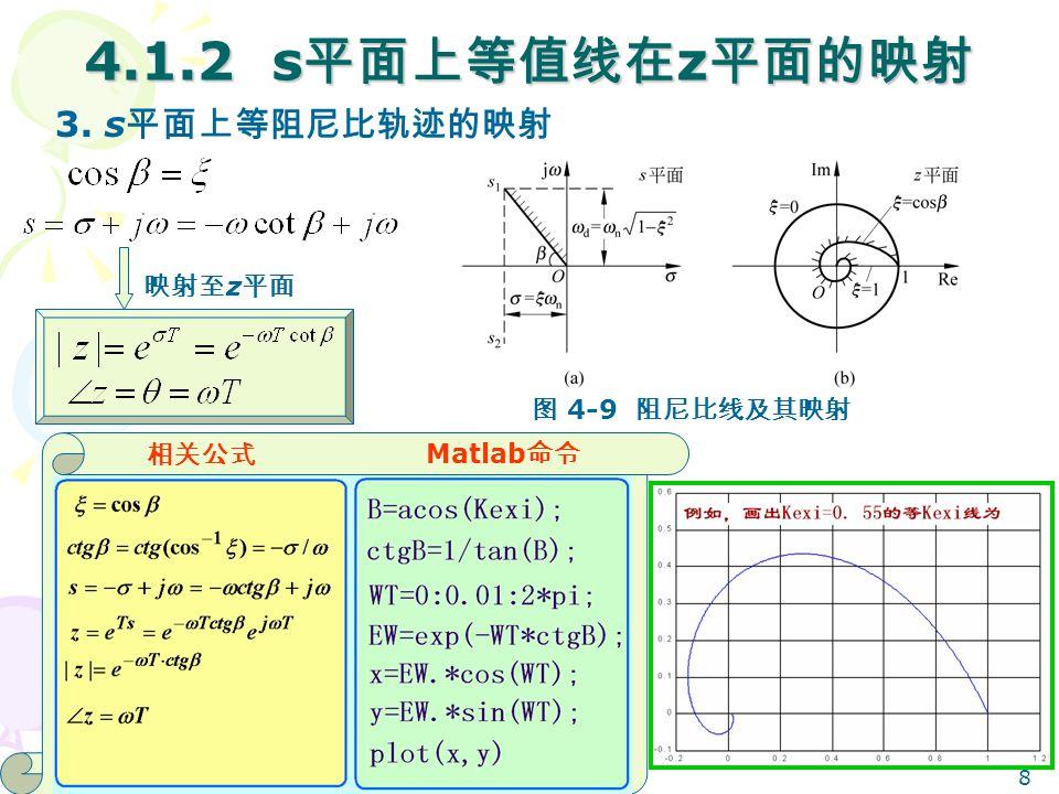 8 4.1.2 s 平面上等值线在 z 平面的映射 3. s 平面上等阻尼比轨迹的映射 Matlab 命令 映射至 z 平面 相关公式 图 4-9 阻尼比线及其映射