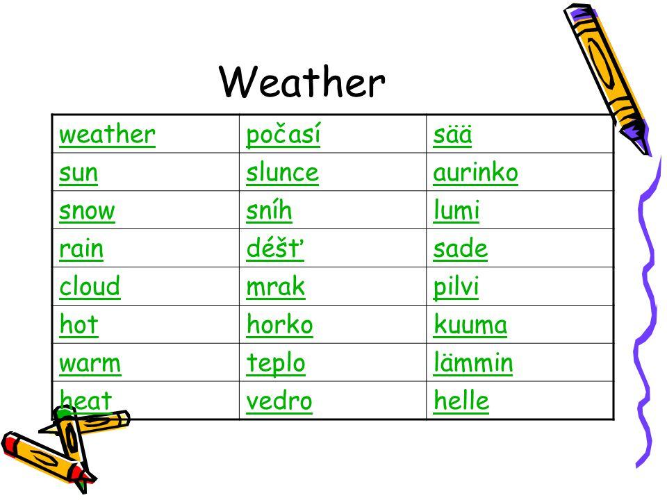 Weather weatherpočasísää sunslunceaurinko snowsníhlumi raindéšťsade cloudmrakpilvi hothorkokuuma warmteplolämmin heatvedrohelle